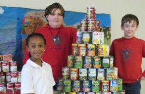 CIA Project - Food Pantry Collection